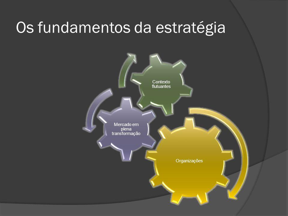 Os fundamentos da estratégia Organizações Mercado em plena transformação Contexto flutuantes