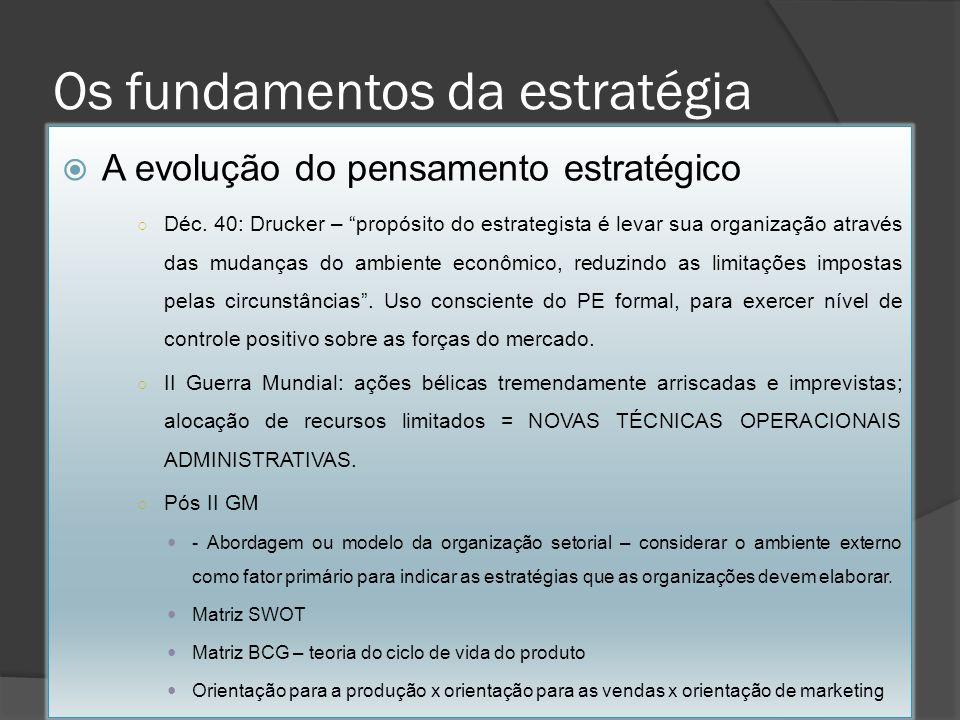 Os fundamentos da estratégia A evolução do pensamento estratégico Déc. 40: Drucker – propósito do estrategista é levar sua organização através das mud