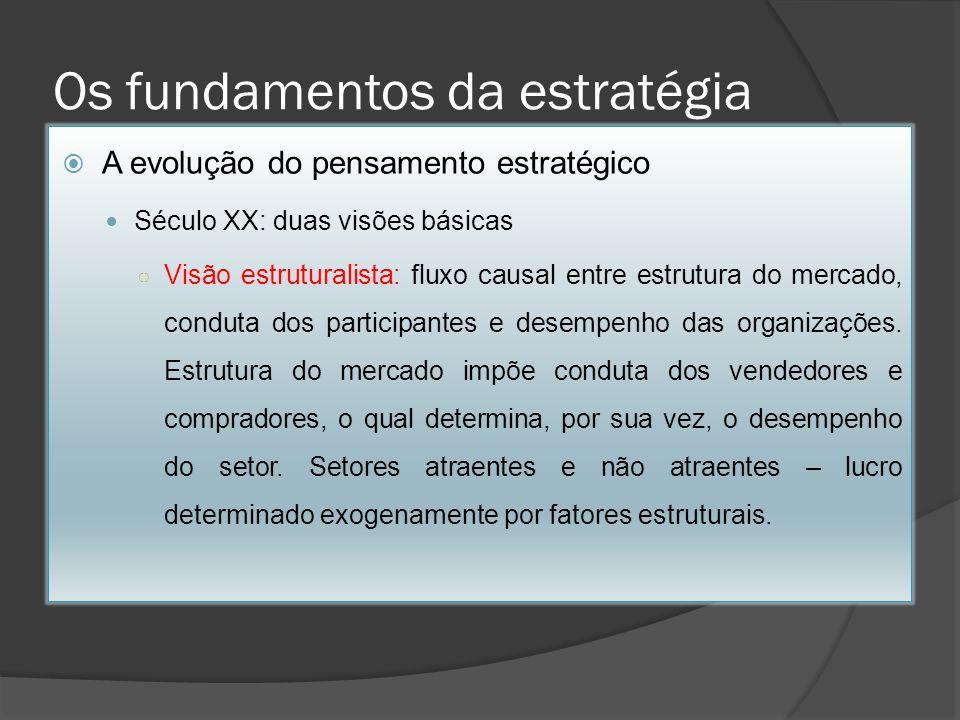Os fundamentos da estratégia A evolução do pensamento estratégico Século XX: duas visões básicas Visão estruturalista: fluxo causal entre estrutura do mercado, conduta dos participantes e desempenho das organizações.