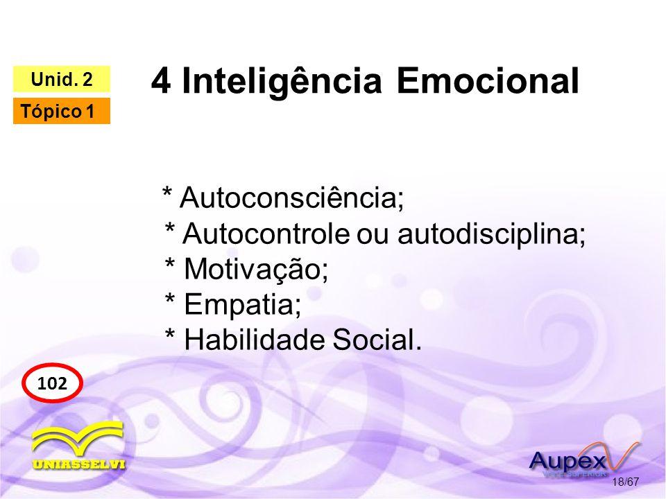 4 Inteligência Emocional 18/67 102 Unid. 2 Tópico 1 * Autoconsciência; * Autocontrole ou autodisciplina; * Motivação; * Empatia; * Habilidade Social.