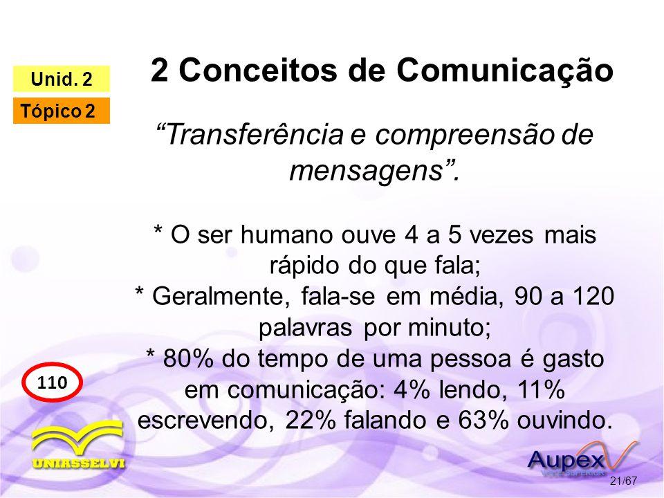 2 Conceitos de Comunicação 21/67 110 Unid. 2 Tópico 2 Transferência e compreensão de mensagens. * O ser humano ouve 4 a 5 vezes mais rápido do que fal