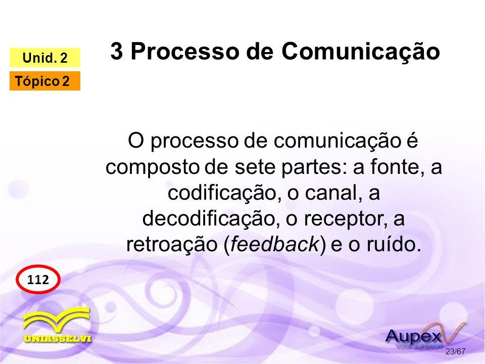 3 Processo de Comunicação 23/67 112 Unid. 2 Tópico 2 O processo de comunicação é composto de sete partes: a fonte, a codificação, o canal, a decodific