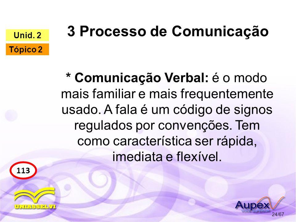 3 Processo de Comunicação 24/67 113 Unid. 2 Tópico 2 * Comunicação Verbal: é o modo mais familiar e mais frequentemente usado. A fala é um código de s