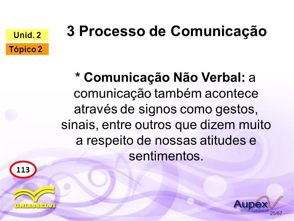 3 Processo de Comunicação 25/67 113 Unid. 2 Tópico 2 * Comunicação Não Verbal: a comunicação também acontece através de signos como gestos, sinais, en