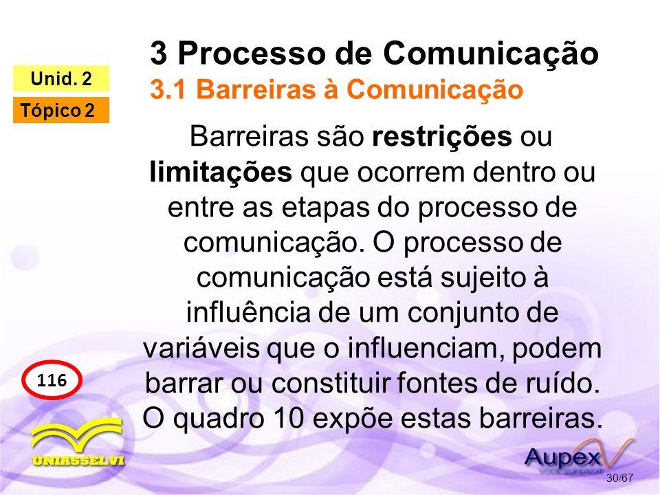 3 Processo de Comunicação 3.1 Barreiras à Comunicação 30/67 116 Unid. 2 Tópico 2 Barreiras são restrições ou limitações que ocorrem dentro ou entre as