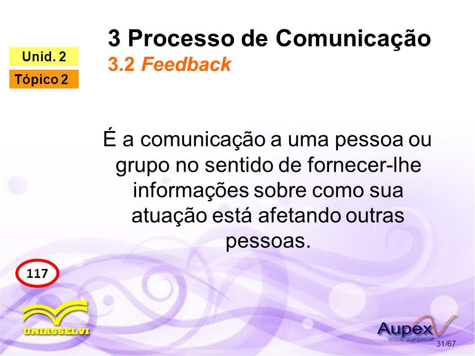 3 Processo de Comunicação 3.2 Feedback 31/67 117 Unid. 2 Tópico 2 É a comunicação a uma pessoa ou grupo no sentido de fornecer-lhe informações sobre c