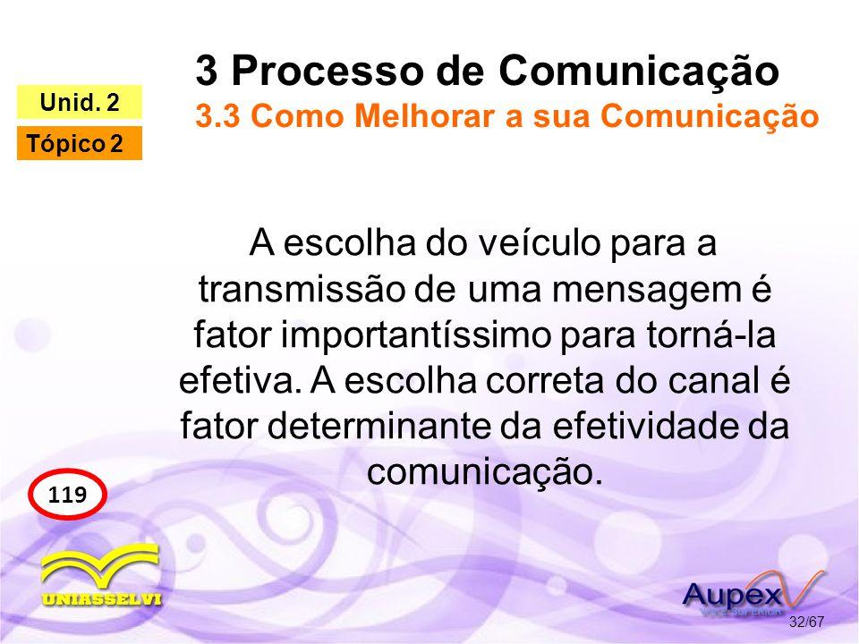 3 Processo de Comunicação 3.3 Como Melhorar a sua Comunicação 32/67 119 Unid. 2 Tópico 2 A escolha do veículo para a transmissão de uma mensagem é fat