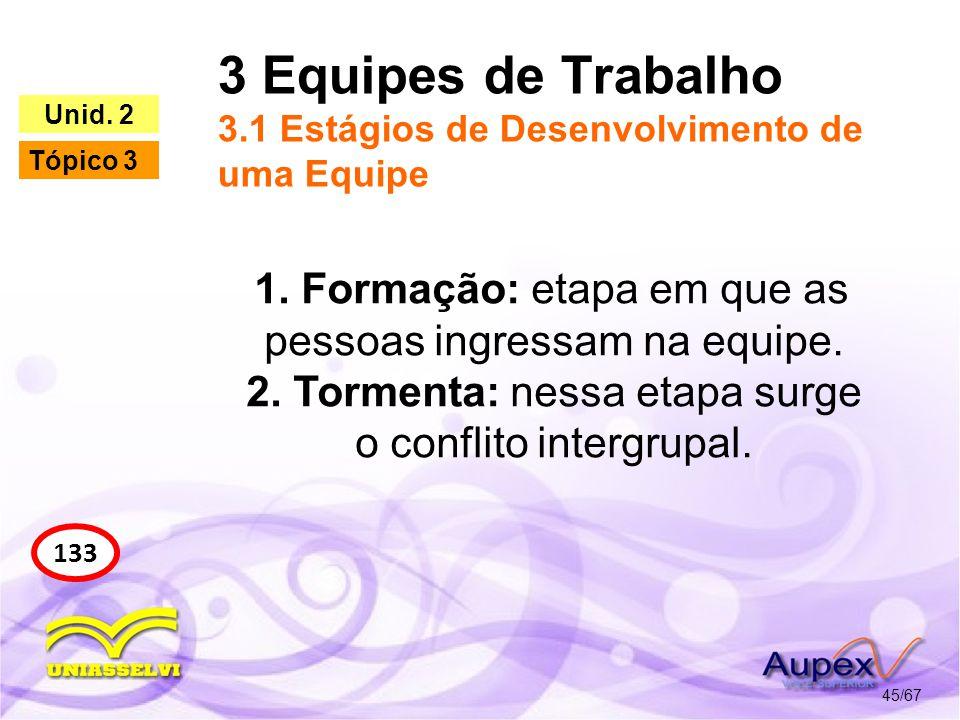 3 Equipes de Trabalho 3.1 Estágios de Desenvolvimento de uma Equipe 45/67 133 Unid. 2 Tópico 3 1. Formação: etapa em que as pessoas ingressam na equip