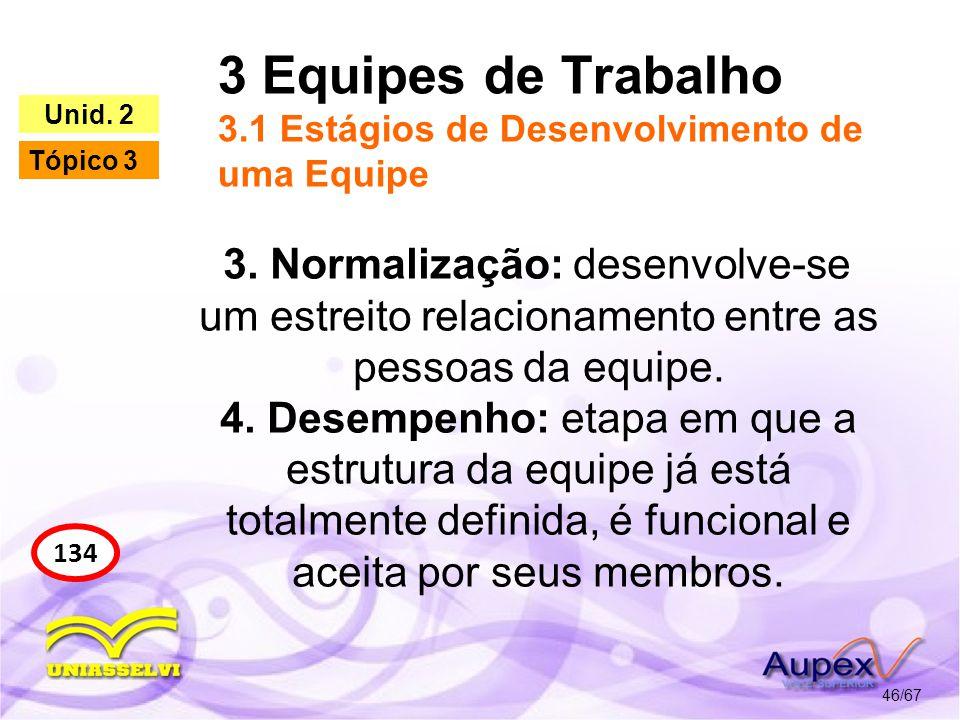 3 Equipes de Trabalho 3.1 Estágios de Desenvolvimento de uma Equipe 46/67 134 Unid. 2 Tópico 3 3. Normalização: desenvolve-se um estreito relacionamen