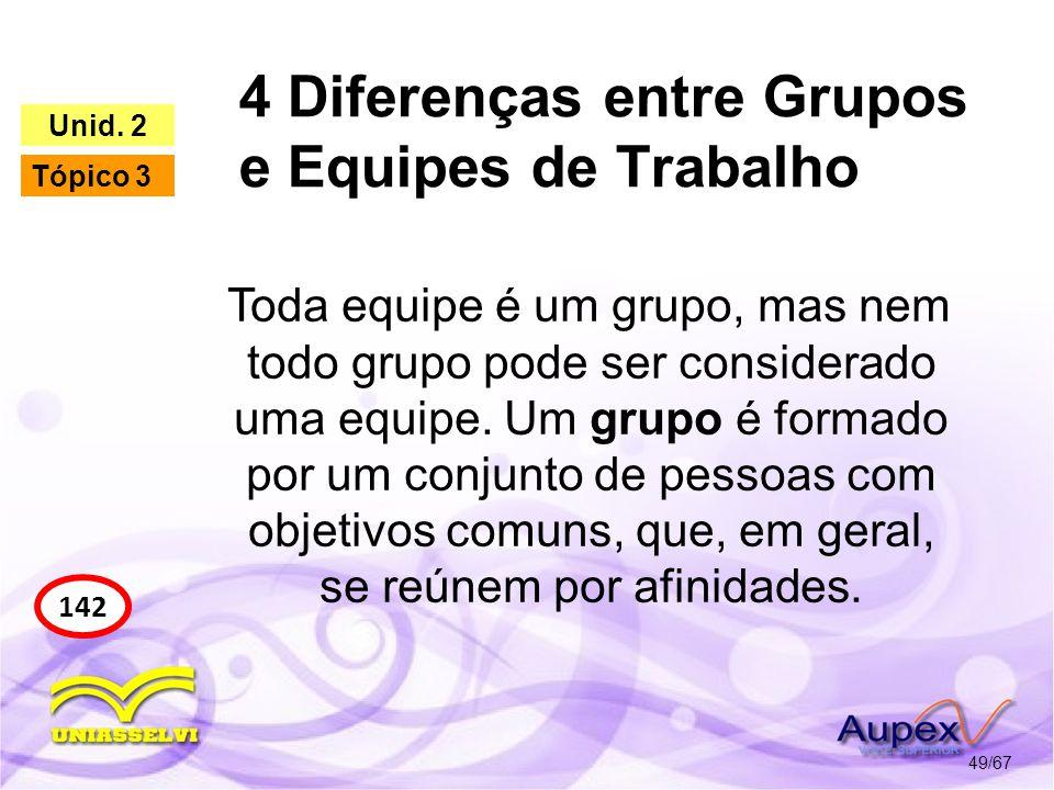 4 Diferenças entre Grupos e Equipes de Trabalho 49/67 142 Unid. 2 Tópico 3 Toda equipe é um grupo, mas nem todo grupo pode ser considerado uma equipe.