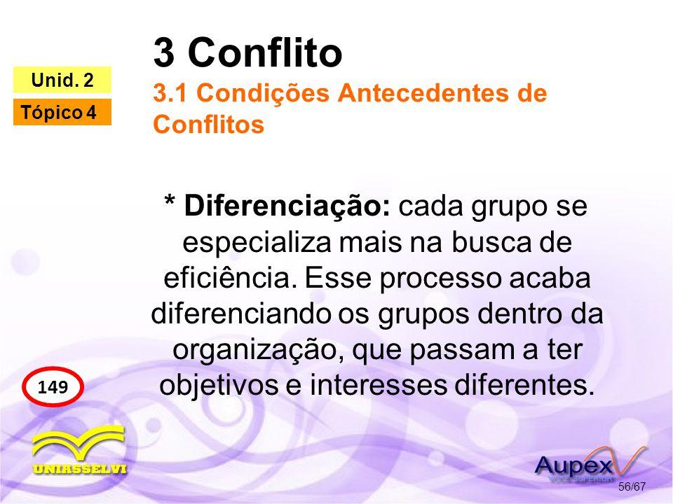 3 Conflito 3.1 Condições Antecedentes de Conflitos 56/67 149 Unid. 2 Tópico 4 * Diferenciação: cada grupo se especializa mais na busca de eficiência.