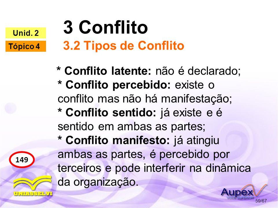 3 Conflito 3.2 Tipos de Conflito 59/67 149 Unid. 2 Tópico 4 * Conflito latente: não é declarado; * Conflito percebido: existe o conflito mas não há ma