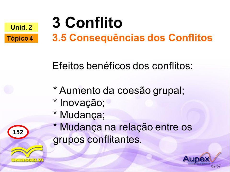3 Conflito 3.5 Consequências dos Conflitos 62/67 152 Unid. 2 Tópico 4 Efeitos benéficos dos conflitos: * Aumento da coesão grupal; * Inovação; * Mudan