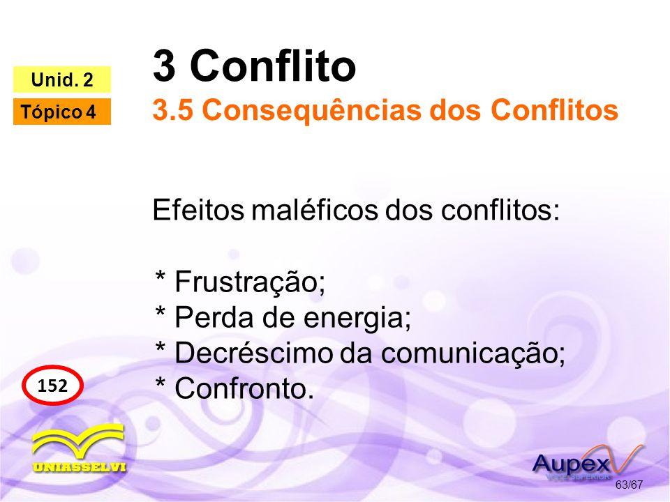 3 Conflito 3.5 Consequências dos Conflitos 63/67 152 Unid. 2 Tópico 4 Efeitos maléficos dos conflitos: * Frustração; * Perda de energia; * Decréscimo
