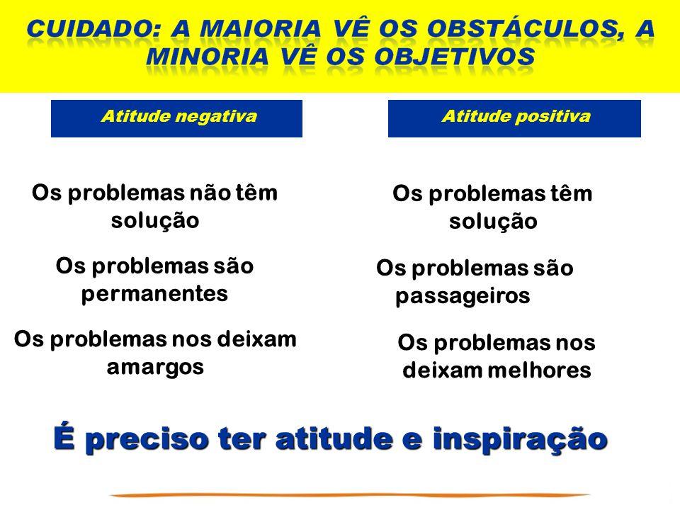 Atitude negativa Os problemas não têm solução Atitude positiva Os problemas são permanentes Os problemas têm solução Os problemas são passageiros Os problemas nos deixam melhores Os problemas nos deixam amargos É preciso ter atitude e inspiração