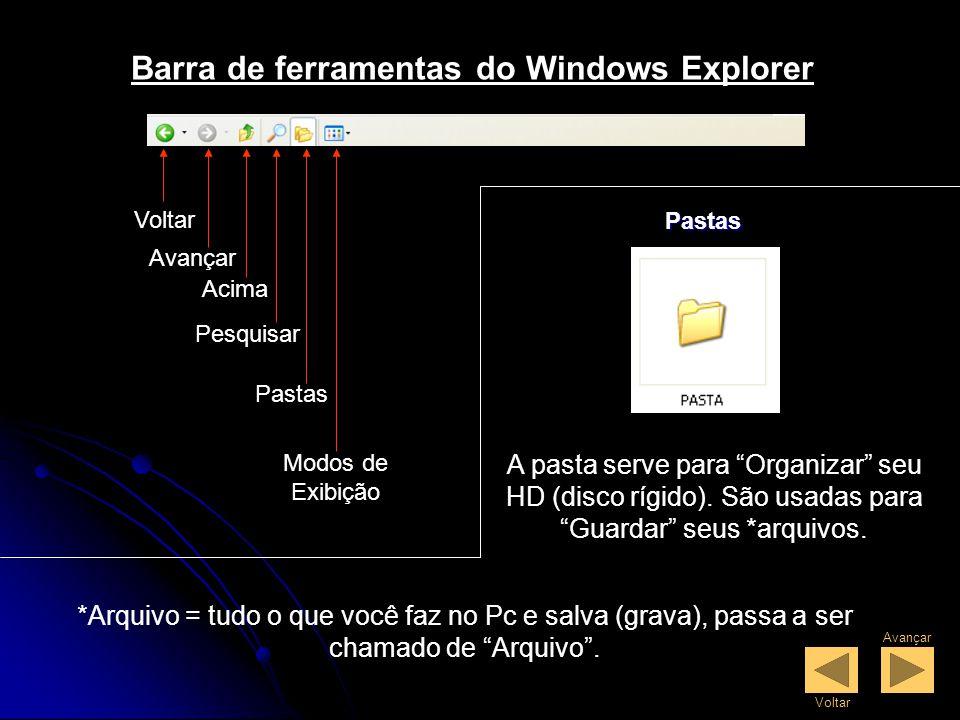 Barra De Título Barra De Menu Barra De Ferramentas Barra De Endereço Área de Pastas Arquivos contidos nas pastas Windows Explorer Clique no botão iniciar > todos os programas > acessórios > Windows explorer Avançar Voltar