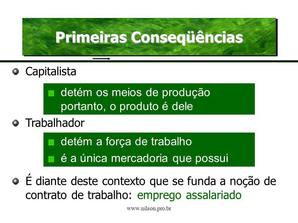 www.nilson.pro.br Como o Capitalismo Influenciou a Maneira de Perceber o Trabalho Visão Marxista : o ponto de partida da produção capitalista – manufa