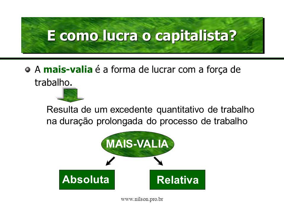 www.nilson.pro.br Primeiras Conseqüências Capitalista detém os meios de produção portanto, o produto é dele Trabalhador detém a força de trabalho é a