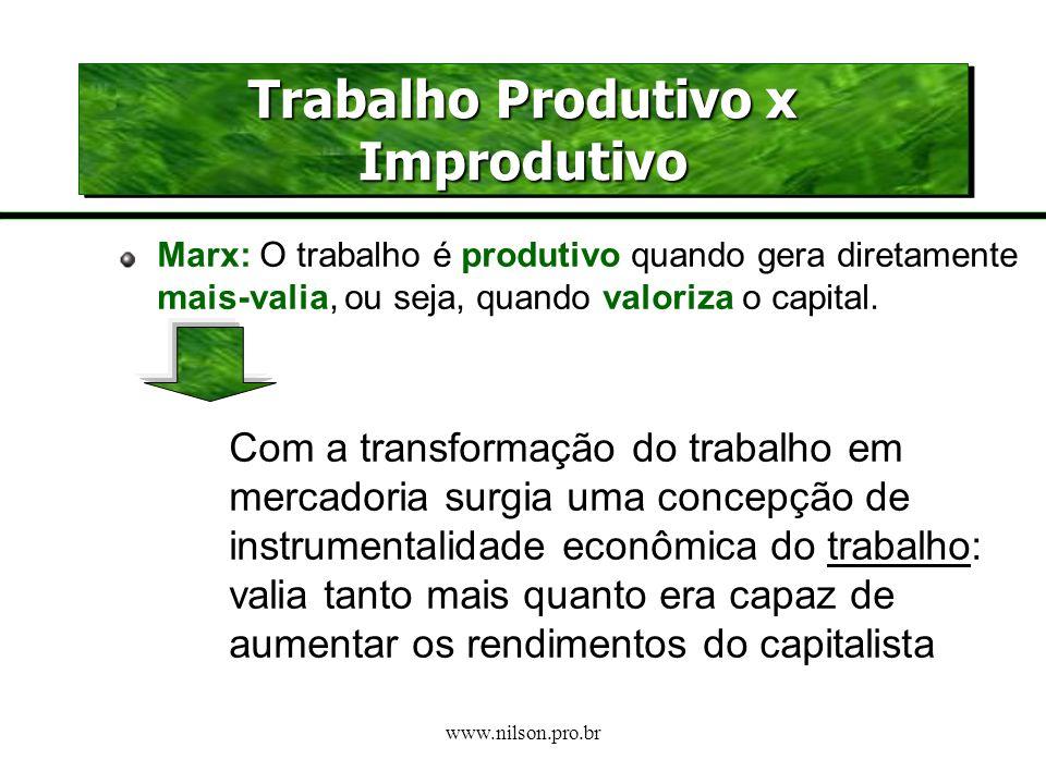 www.nilson.pro.br A Produtividade no Campo Teórico O aumento da produtividade (mais-valia) era preocupação central de Adam Smith deveria ocorrer atrav