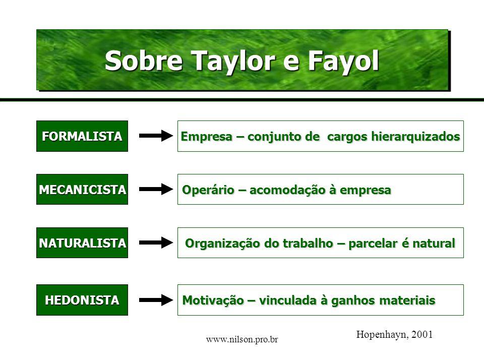 www.nilson.pro.br A Falsa Visão Integrativa O Taylorismo acaba por intensificar o processo de exploração e alienação Taylor: planejamento da execução