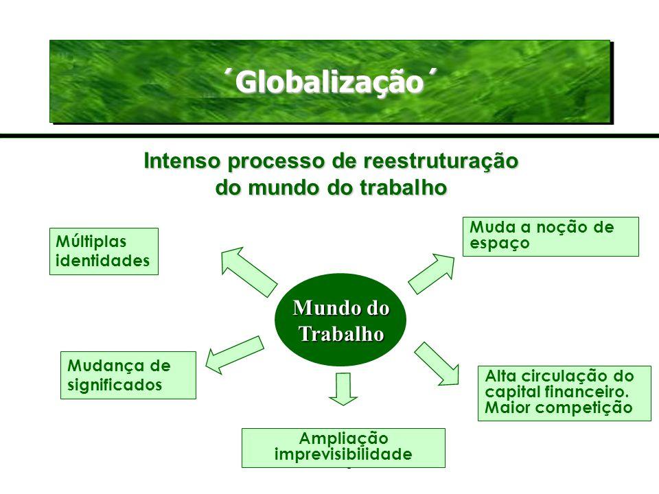 www.nilson.pro.br Esgotamento do Modelo Taylorista- Fordista (anos 60 e 70 do século XX) Financiamento do capital e da força de trabalho, pelo setor p