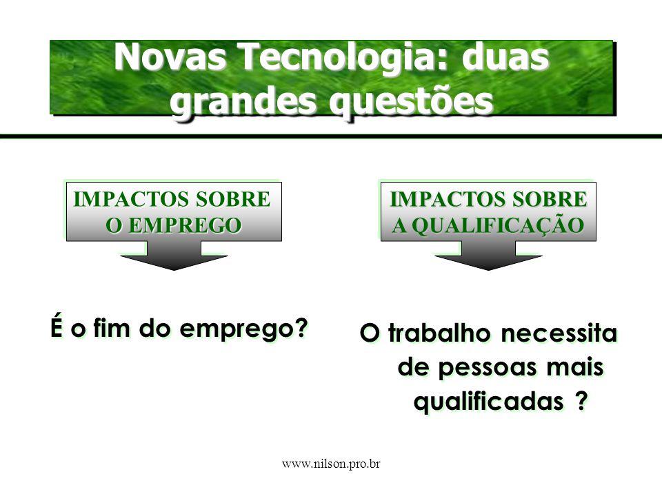 www.nilson.pro.br CENÁRIO EMERGENTE CARACTERÍSTICAS DO POSTO DE TRABALHO AS CONDIÇÕES DE TRABALHO AS EXPERIÊNCIAS DE TRABALHO O CONCEITO DE TRABALHO C