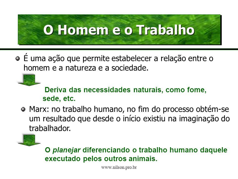www.nilson.pro.br O Homem e o Trabalho É uma ação que permite estabelecer a relação entre o homem e a natureza e a sociedade.