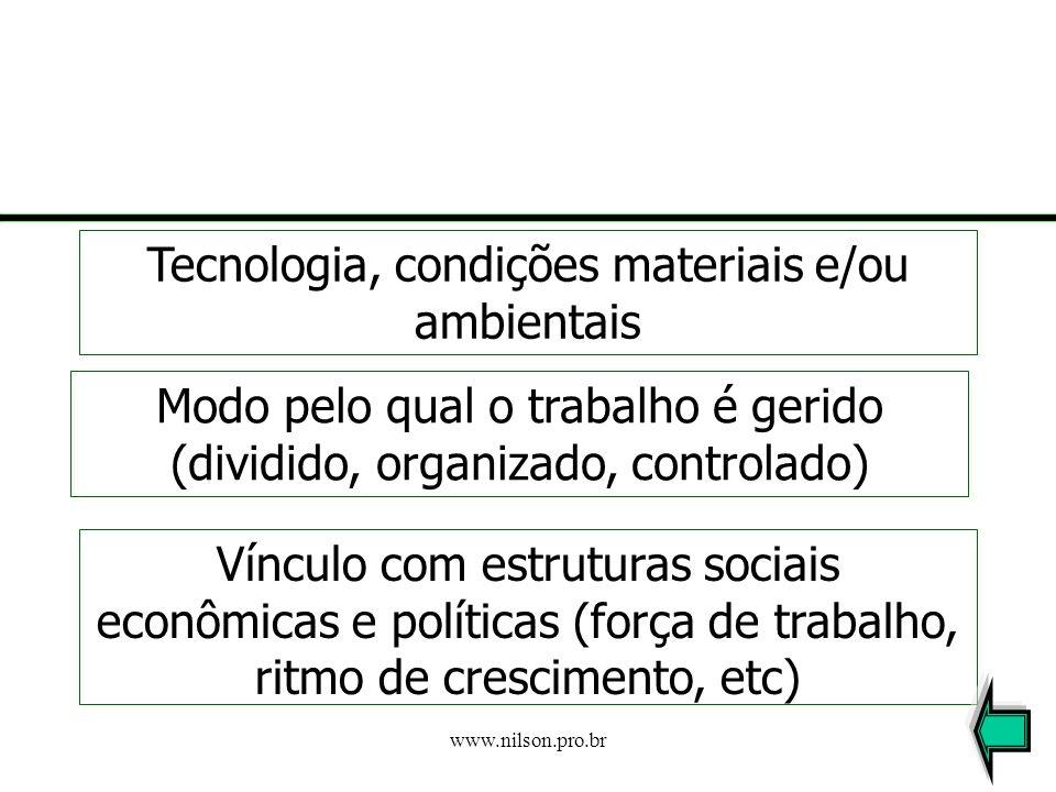 www.nilson.pro.br Outra vez, os objetivos desta Unidade... O aluno deve ser capaz de: Descrever a construção histórica do conceito de trabalho. Identi