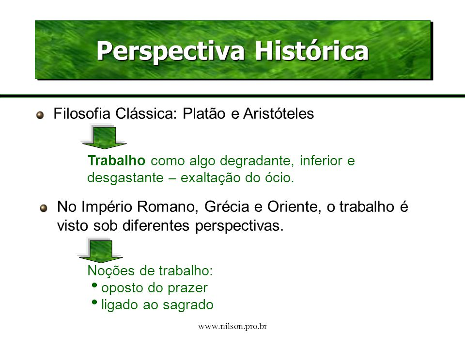 www.nilson.pro.br Perspectiva Histórica Filosofia Clássica: Platão e Aristóteles Trabalho como algo degradante, inferior e desgastante – exaltação do ócio.