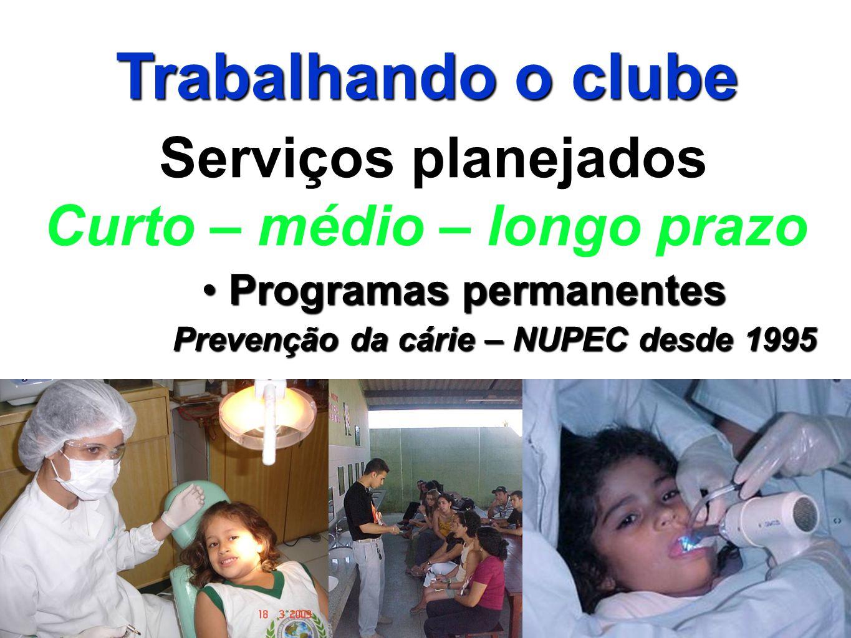 Trabalhando o clube Júlio Lóssio Serviços planejados Curto – médio – longo prazo Programas permanentes Programas permanentes Prevenção da cárie – NUPEC desde 1995