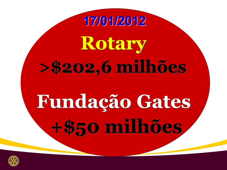 >$202,6 milhões 17/01/2012 +$50 milhões Fundação Gates Rotary