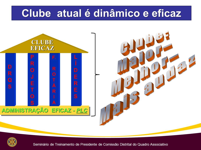 Seminário de Treinamento de Presidente de Comissão Distrital do Quadro Associativo Clube atual é dinâmico e eficaz ADMINISTRAÇÃO EFICAZ - PLC F.