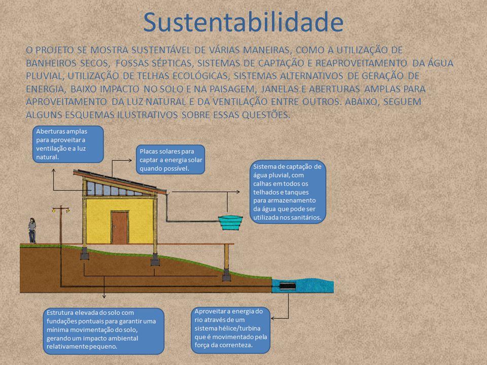 Sustentabilidade O PROJETO SE MOSTRA SUSTENTÁVEL DE VÁRIAS MANEIRAS, COMO A UTILIZAÇÃO DE BANHEIROS SECOS, FOSSAS SÉPTICAS, SISTEMAS DE CAPTAÇÃO E REAPROVEITAMENTO DA ÁGUA PLUVIAL, UTILIZAÇÃO DE TELHAS ECOLÓGICAS, SISTEMAS ALTERNATIVOS DE GERAÇÃO DE ENERGIA, BAIXO IMPACTO NO SOLO E NA PAISAGEM, JANELAS E ABERTURAS AMPLAS PARA APROVEITAMENTO DA LUZ NATURAL E DA VENTILAÇÃO ENTRE OUTROS.