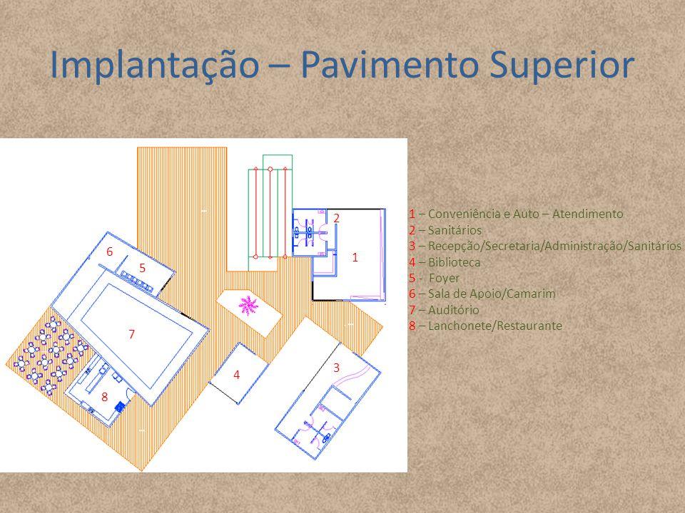 Implantação – Pavimento Inferior 1 – Salas Multiusos 2 – Vestiários 3 – Enfermaria 1 1 2 3