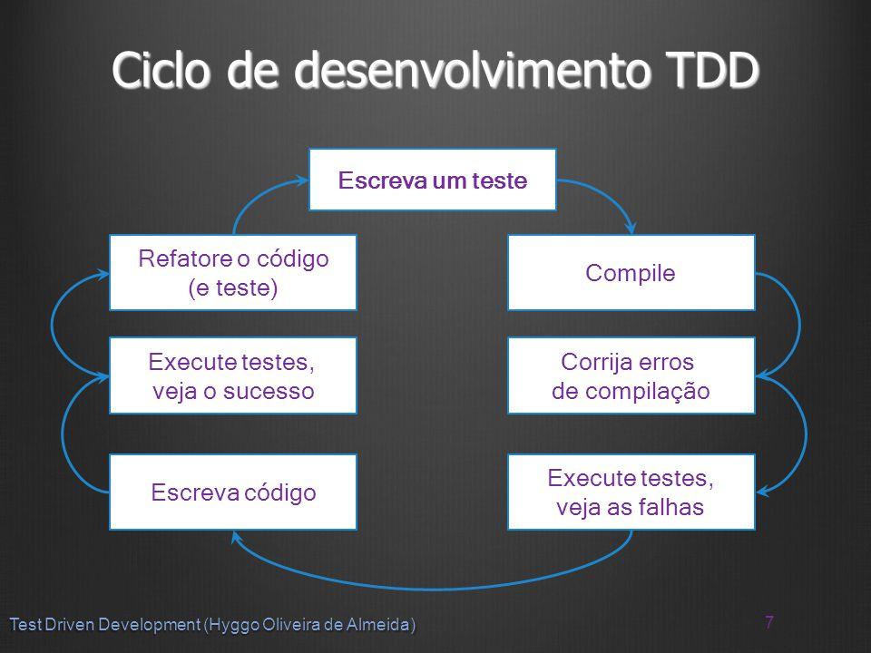Ciclo de desenvolvimento TDD 7 Test Driven Development (Hyggo Oliveira de Almeida) Escreva um teste Compile Corrija erros de compilação Execute testes, veja as falhas Escreva código Execute testes, veja o sucesso Refatore o código (e teste)