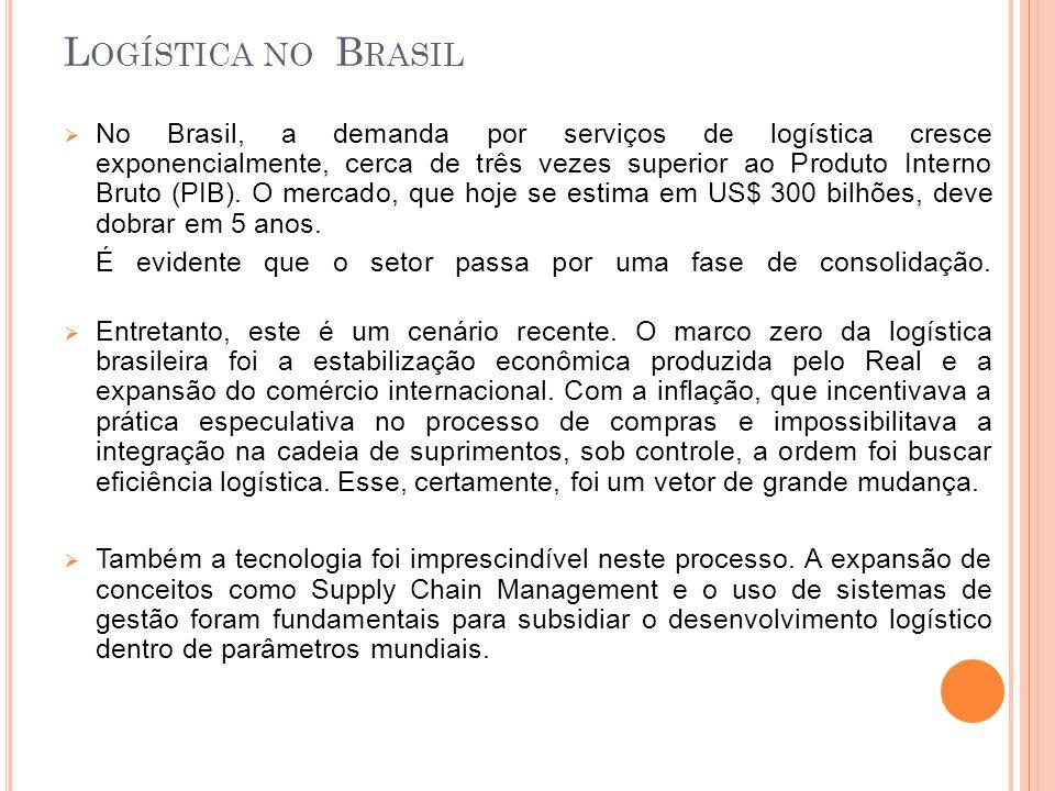 L OGÍSTICA NO B RASIL No Brasil, a demanda por serviços de logística cresce exponencialmente, cerca de três vezes superior ao Produto Interno Bruto (PIB).