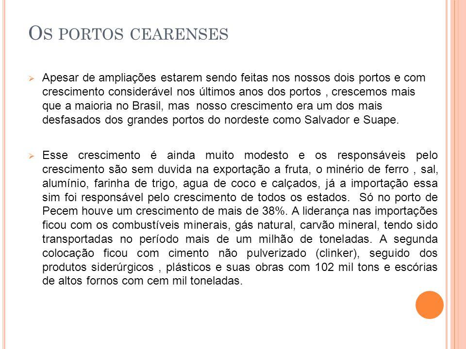 O S PORTOS CEARENSES Apesar de ampliações estarem sendo feitas nos nossos dois portos e com crescimento considerável nos últimos anos dos portos, crescemos mais que a maioria no Brasil, mas nosso crescimento era um dos mais desfasados dos grandes portos do nordeste como Salvador e Suape.