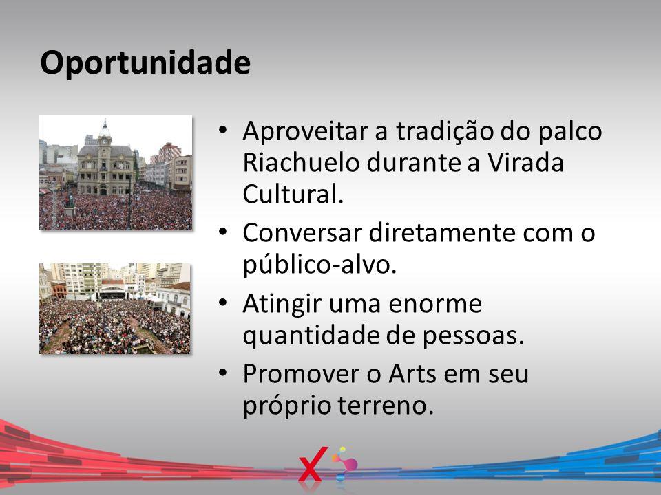 Oportunidade Aproveitar a tradição do palco Riachuelo durante a Virada Cultural. Conversar diretamente com o público-alvo. Atingir uma enorme quantida