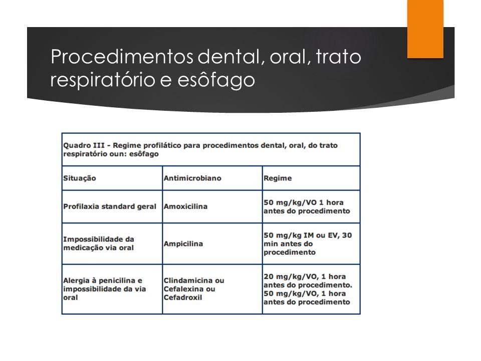 Procedimentos dental, oral, trato respiratório e esôfago