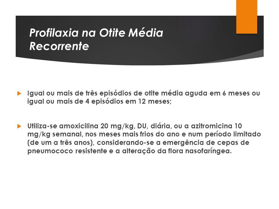 Profilaxia na Otite Média Recorrente Igual ou mais de três episódios de otite média aguda em 6 meses ou igual ou mais de 4 episódios em 12 meses; Util