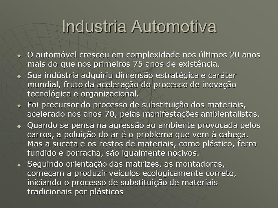 Industria Automotiva O automóvel cresceu em complexidade nos últimos 20 anos mais do que nos primeiros 75 anos de existência. O automóvel cresceu em c