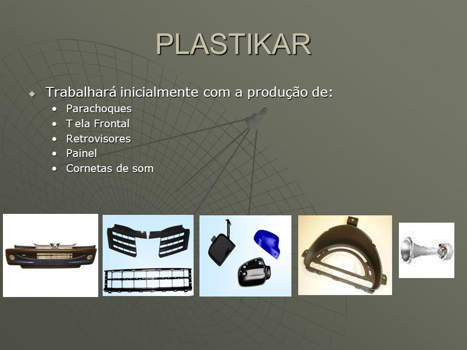 PLASTIKAR Trabalhará inicialmente com a produção de: Trabalhará inicialmente com a produção de: ParachoquesParachoques Tela FrontalTela Frontal RetrovisoresRetrovisores PainelPainel Cornetas de somCornetas de som