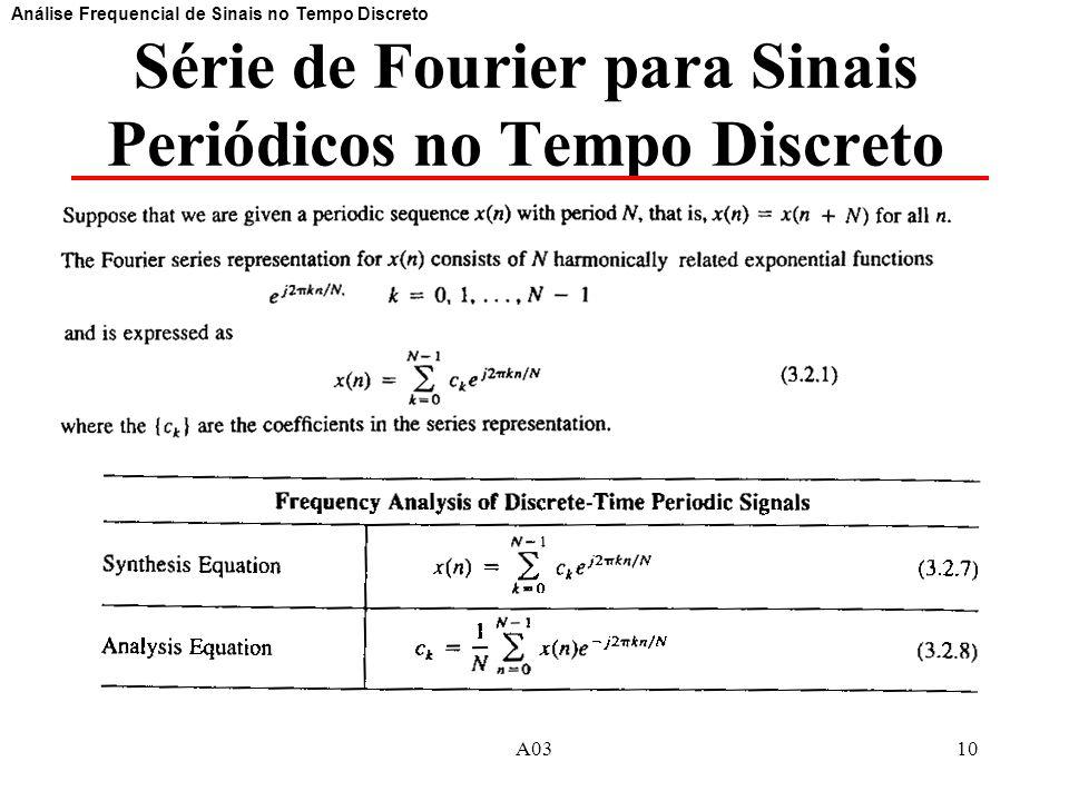 A0310 Série de Fourier para Sinais Periódicos no Tempo Discreto Análise Frequencial de Sinais no Tempo Discreto