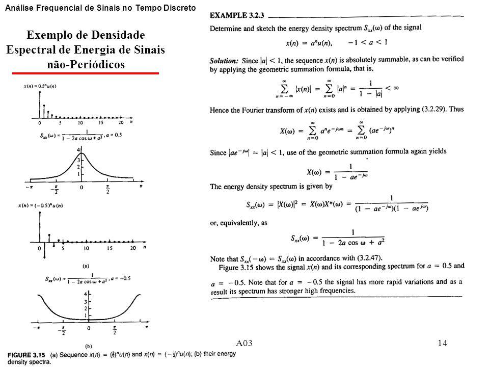 A0314 Exemplo de Densidade Espectral de Energia de Sinais não-Periódicos Análise Frequencial de Sinais no Tempo Discreto