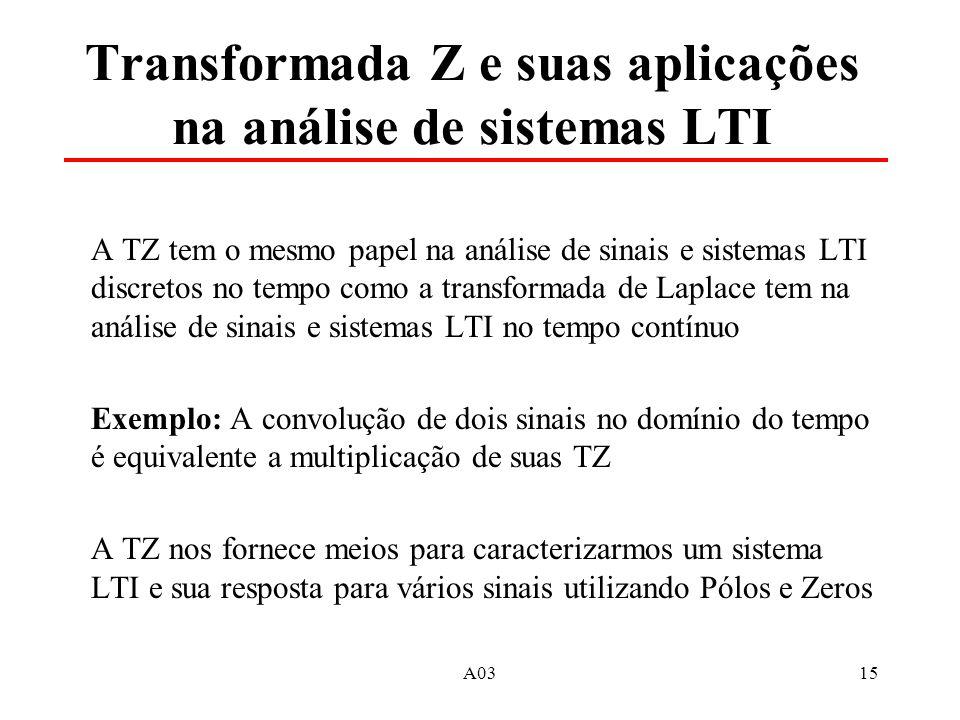 A0315 Transformada Z e suas aplicações na análise de sistemas LTI A TZ tem o mesmo papel na análise de sinais e sistemas LTI discretos no tempo como a