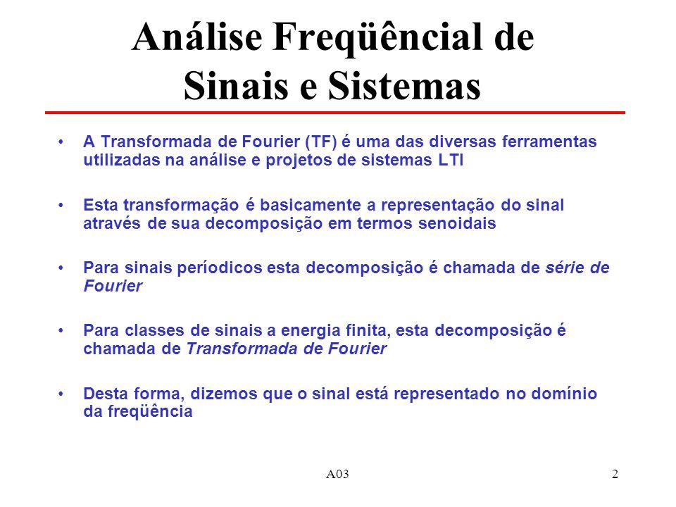 A032 Análise Freqüêncial de Sinais e Sistemas A Transformada de Fourier (TF) é uma das diversas ferramentas utilizadas na análise e projetos de sistem