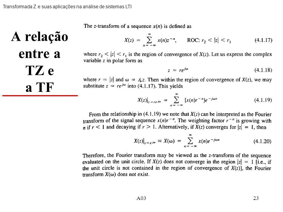 A0323 A relação entre a TZ e a TF Transformada Z e suas aplicações na análise de sistemas LTI