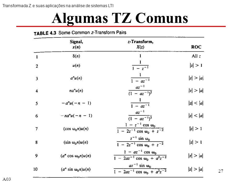 A0327 Algumas TZ Comuns Transformada Z e suas aplicações na análise de sistemas LTI A03