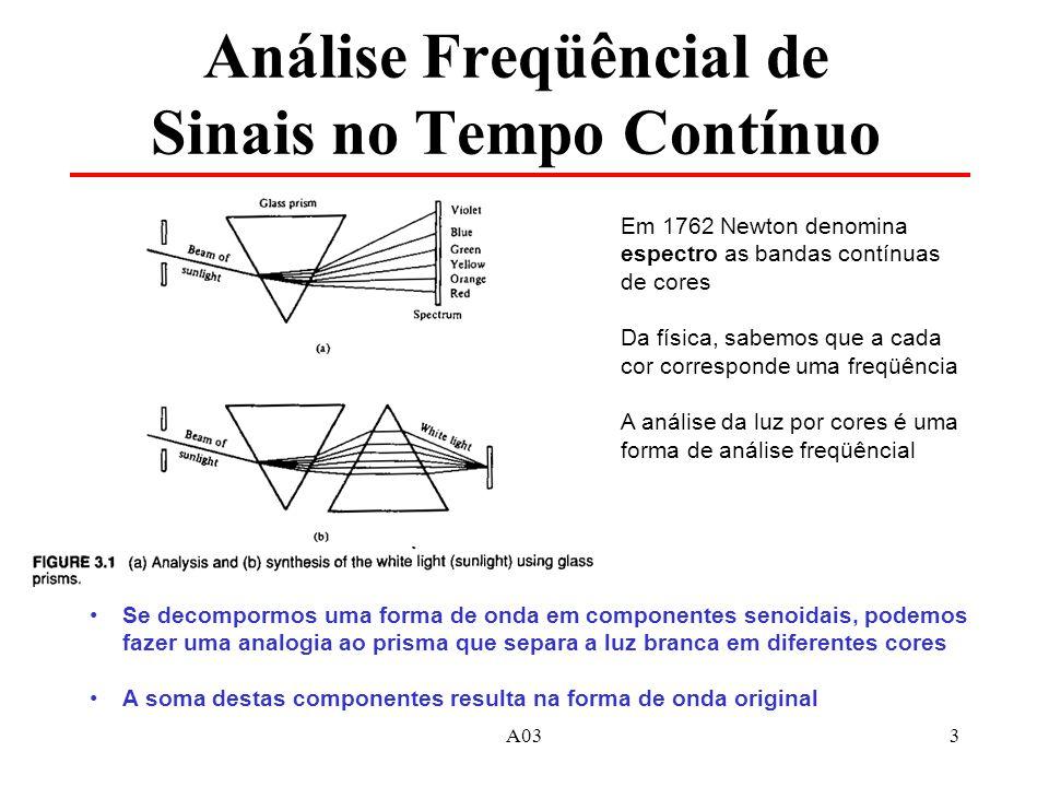 A033 Análise Freqüêncial de Sinais no Tempo Contínuo Em 1762 Newton denomina espectro as bandas contínuas de cores Da física, sabemos que a cada cor c