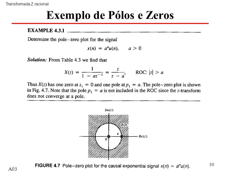 30 Exemplo de Pólos e Zeros Transformada Z racional A03